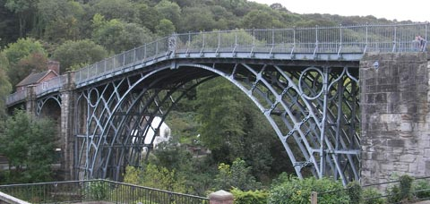 Post image for Ironbridge Gorge Museums